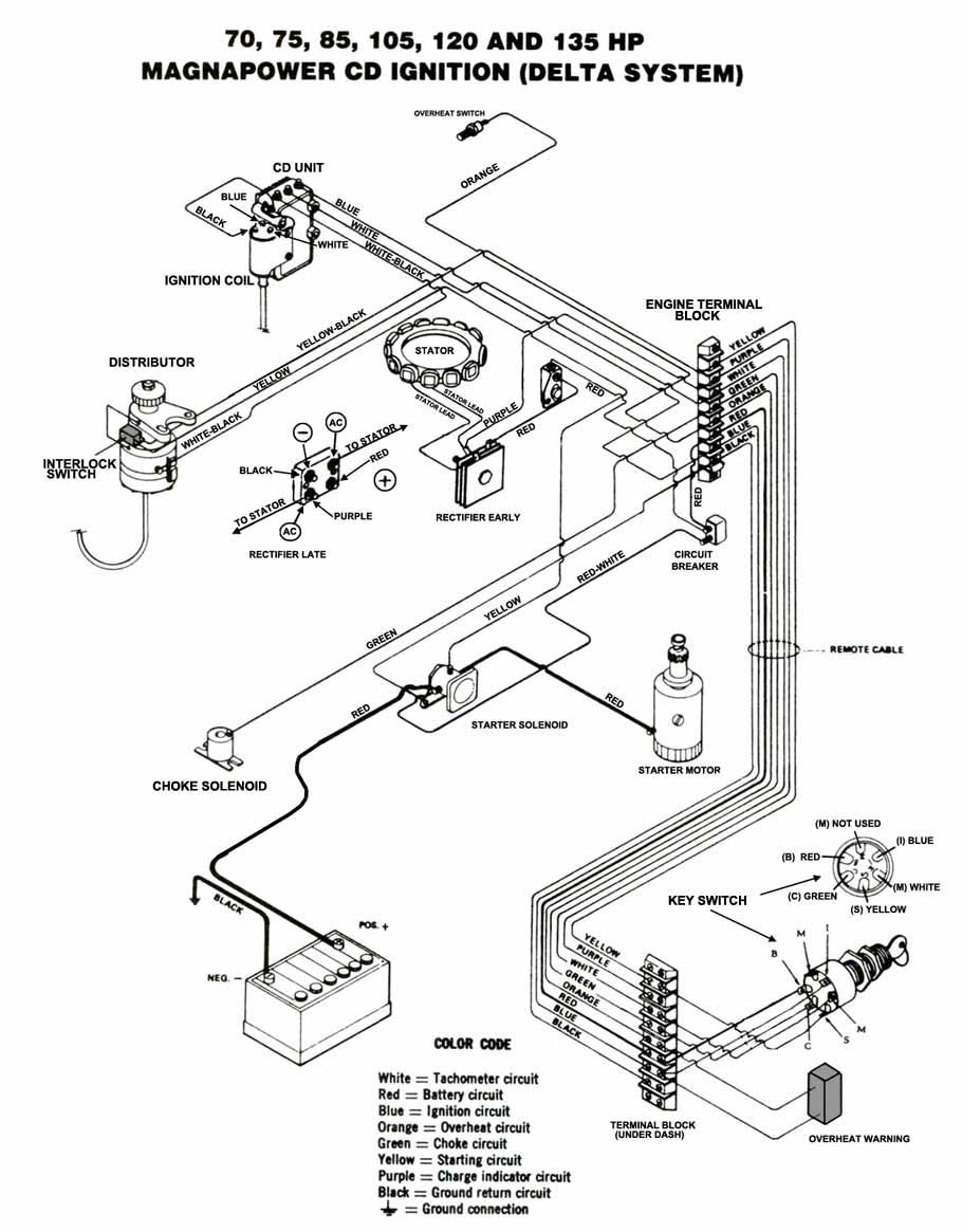medium resolution of 75 mercury optimax wiring diagram get free image about mercury 115 hp outboard engine diagram mercury