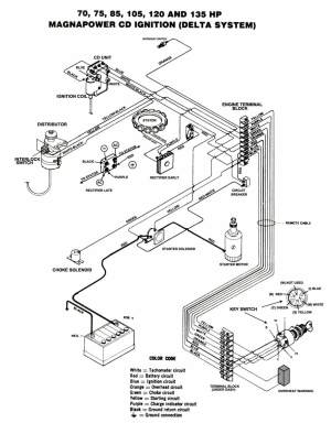 Mastertech Marine  Chrysler & Force Outboard Wiring Diagrams