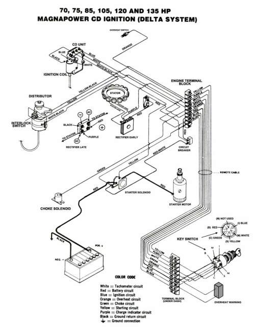 small resolution of 75 mercury optimax wiring diagram get free image about mercury 115 hp outboard engine diagram mercury