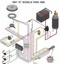 91 90hp force outboard colored wiring diagram issue page 1 mercury  [ 1000 x 1231 Pixel ]