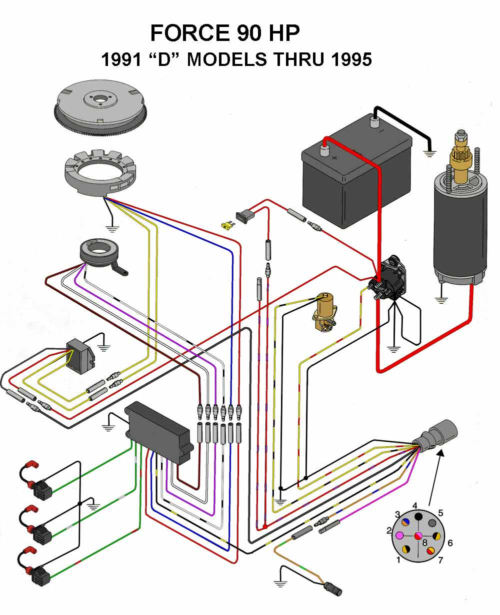 hight resolution of 91 90hp force outboard colored wiring diagram issue page 1 mercury