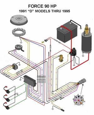'91 90HP Force outboard  Colored Wiring Diagram Issue