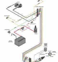 key west boat wiring diagram schema wiring diagram online omc ignition switch wiring diagram b boat [ 1300 x 1703 Pixel ]