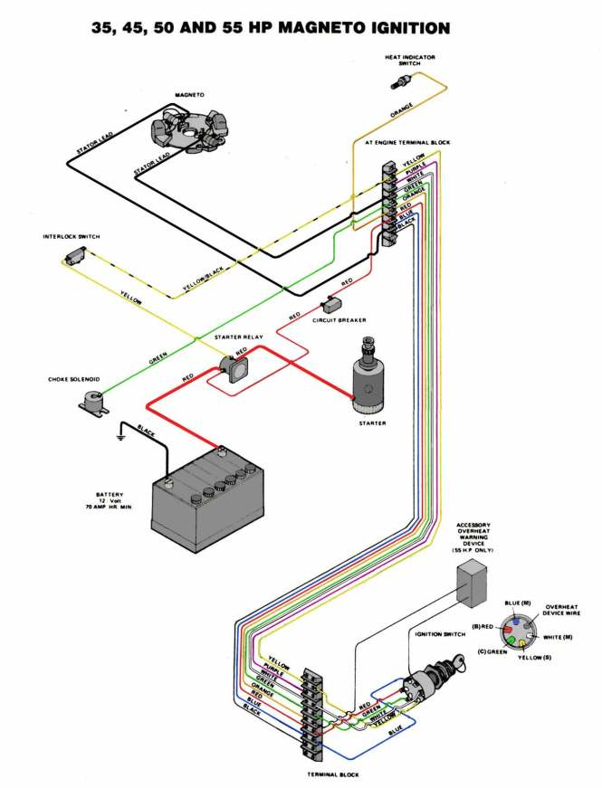 hp force outboard wiring diagram image force 35 basic boat wiring diagram force auto wiring diagram on 40 hp force outboard wiring