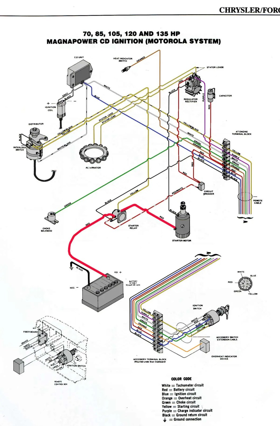 Boat Motor Wiring Diagram Geo Force Diagrams Mastertech Marine Chrysler Outboard