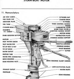 evinrude motor diagrams simple wiring post rh 17 asiagourmet igb de 15 hp evinrude parts diagram 15 hp evinrude parts diagram [ 800 x 1136 Pixel ]