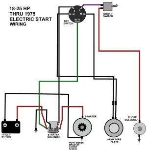 Mercury 40Hp Electric Starter Wiring Diagram