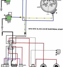evinrude 1970 25 hp how do i wire the starter solenoid battery page 1976 omc starter wiring diagram  [ 1000 x 1299 Pixel ]