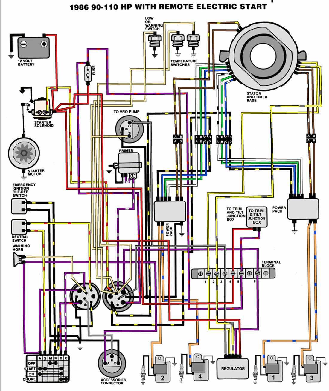 Free Wiring Diagram Johnson Outboard Motor Free Wiring Diagram