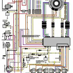Evinrude 115 Ficht Wiring Diagram Star Delta Control Panel Mastertech Marine Johnson Outboard Diagrams