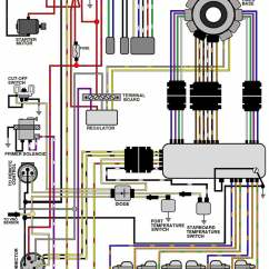 Evinrude 115 Ficht Wiring Diagram 1998 Ford F 150 Fuse Mastertech Marine Johnson Outboard Diagrams