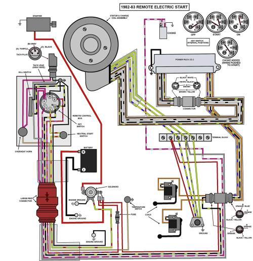 small resolution of evinrude johnson outboard wiring diagrams mastertech mercury 30 horsepower wiring brp outboard wiring