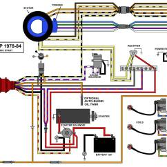 Marine Tach Wiring Diagram Dp Switch Omc Boat Technical Info Mastertech Evinrude Johnson Outboard Diagrams 60 70 Hp 3 Cyl 1978 84