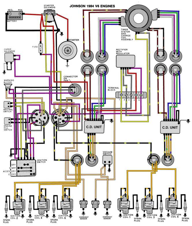 johnson outboard wiring diagram wiring diagram johnson outboard ignition switch wiring image about