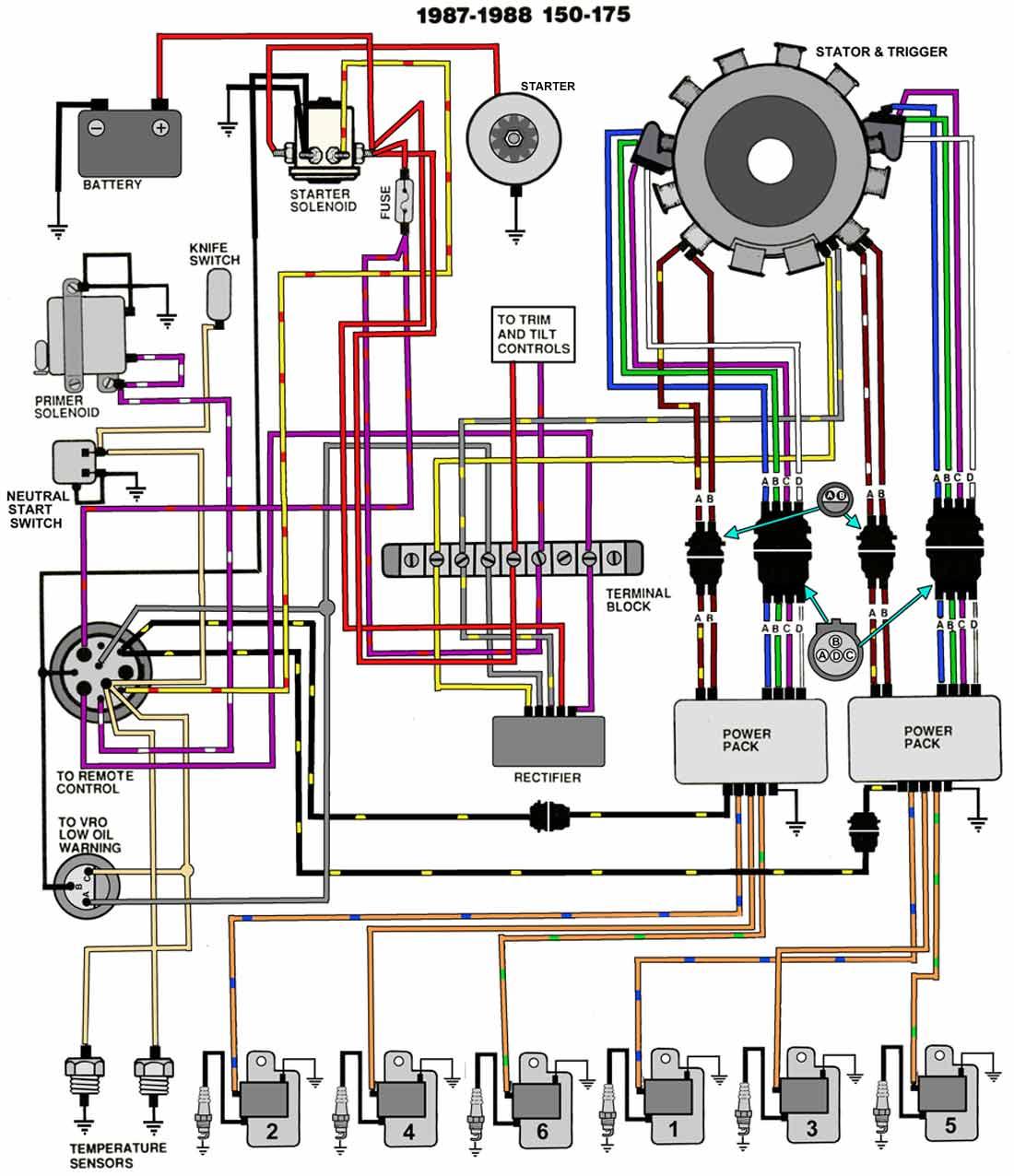evinrude 90 wiring diagram