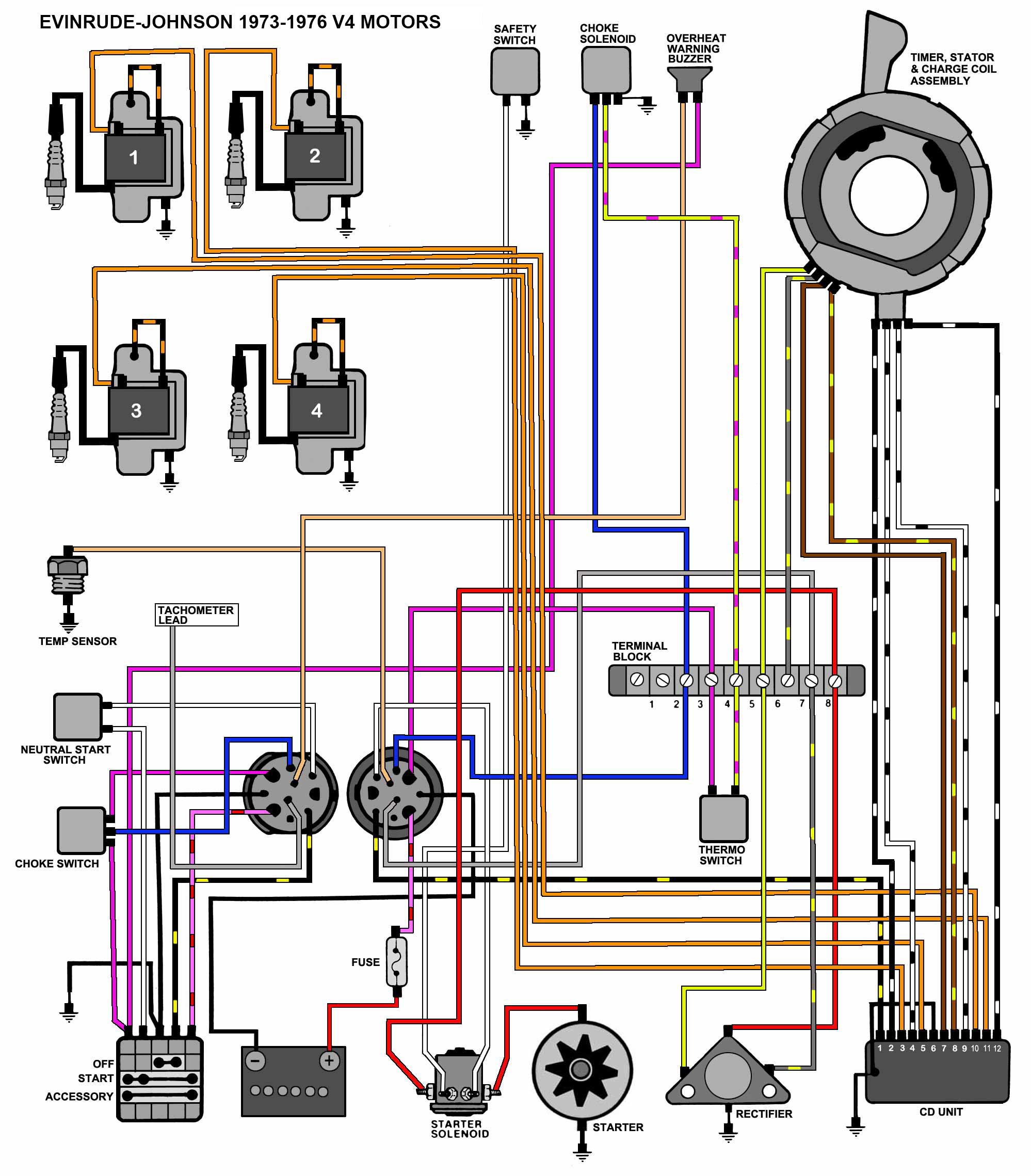 1978 Omc Wiring Diagram | Wiring Liry  Hp Mercury Wiring Diagram on
