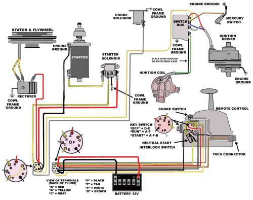 small resolution of mercury marine wiring wiring diagram third level rh 3 19 13 jacobwinterstein com boat engine wiring diagram marine alternator engine wiring diagram