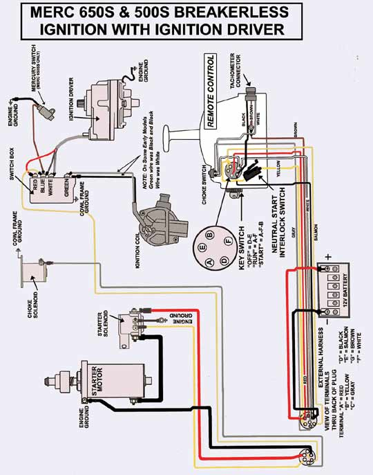 mercury outboard ignition switch wiring diagram,