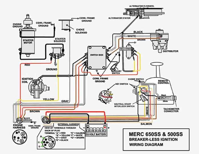 1973 mercury outboard motor wiring diagram