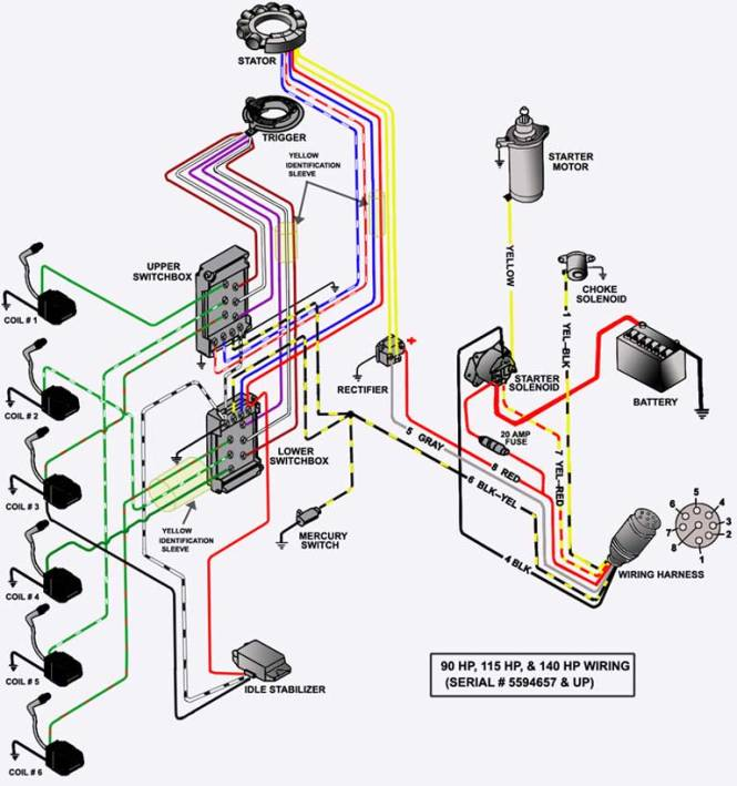 johnson outboard wiring diagram wiring diagram wiring diagram for johnson outboard motor the evinrude