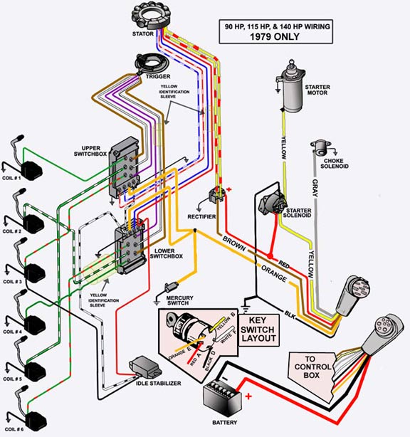 mercury outboard tach wiring diagram vw golf radio 90 hp yamaha marine gauge | get free image about