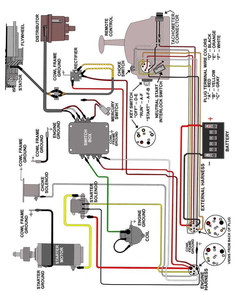 mercruiser thunderbolt ignition wiring diagram off road light 2004 mercury outboard harness all data tachometer