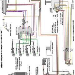 Mercury Outboard Wiring Diagram Kill Switch Ruger Mini 14 Parts Ignition Great Installation Of 402 Motor Free