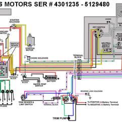 1987 Bayliner Capri Wiring Diagram Rails Sailboat Rigging Parts Yamaha 90 Hp 4 Stroke And Schematicsjohnson Four Rh