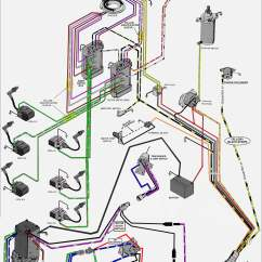 Mercury Outboard Wiring Diagram Simple Of Solar System 115 Hp Motor Get Free