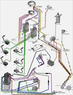 Is this the correct wiring diagram for a 84 blackmax? Page