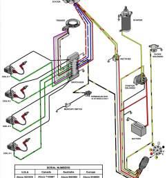 http www maxrules com oldmercs wiring 1966ona 60 jpg  [ 1000 x 1233 Pixel ]