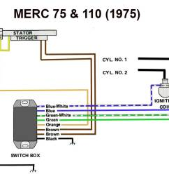 imagespace 115 four stroke mercury wire harness gmispace com mercury outboard wiring diagrams [ 1200 x 790 Pixel ]