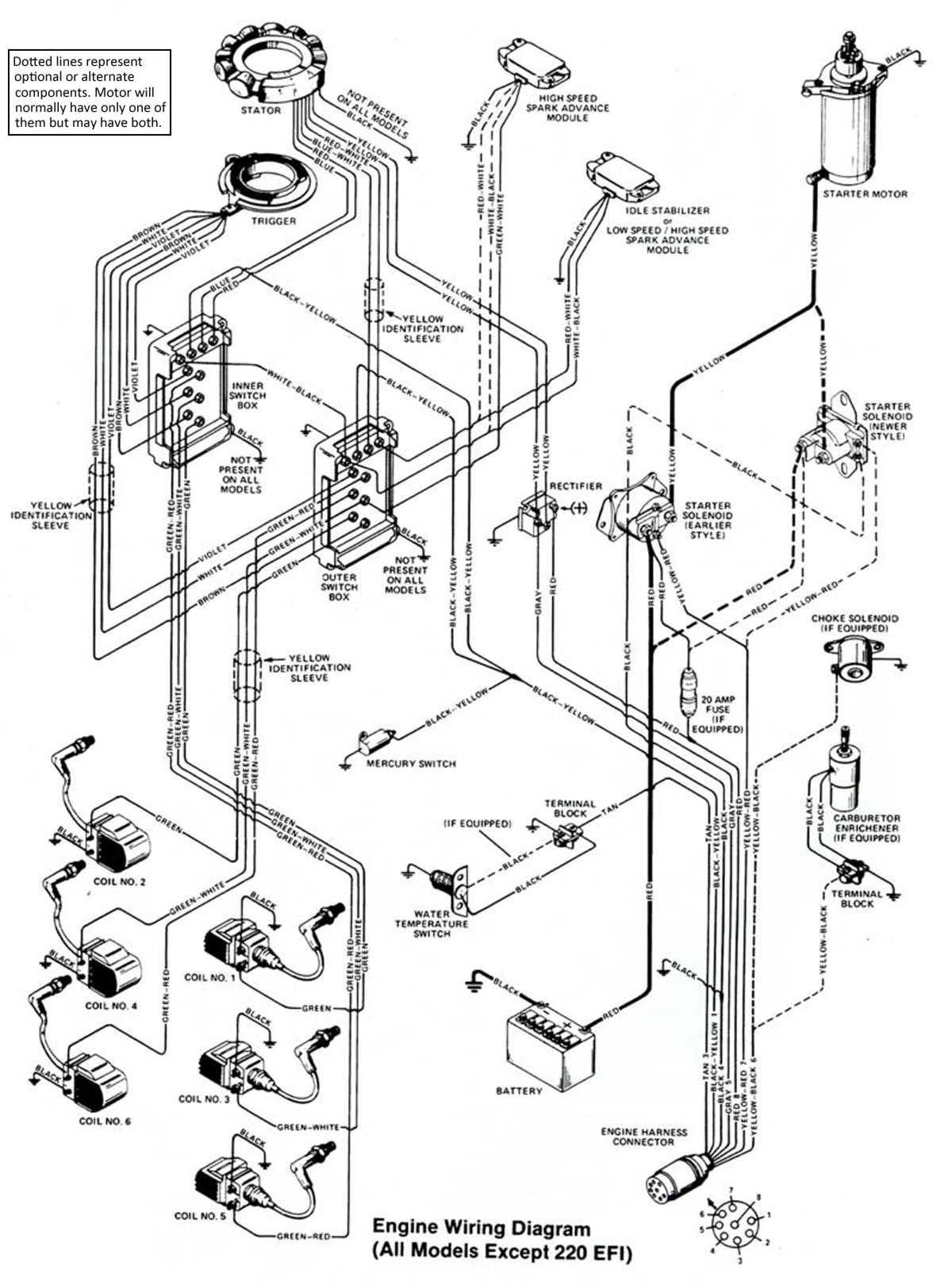 Mercury 1985 Wire Diagrams. Mercury. Free Printable Wiring