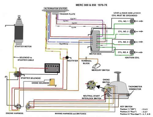 small resolution of 75 hp mercury solenoid wiring diagram get free image 12 volt solenoid wiring diagram golf cart solenoid wiring diagram