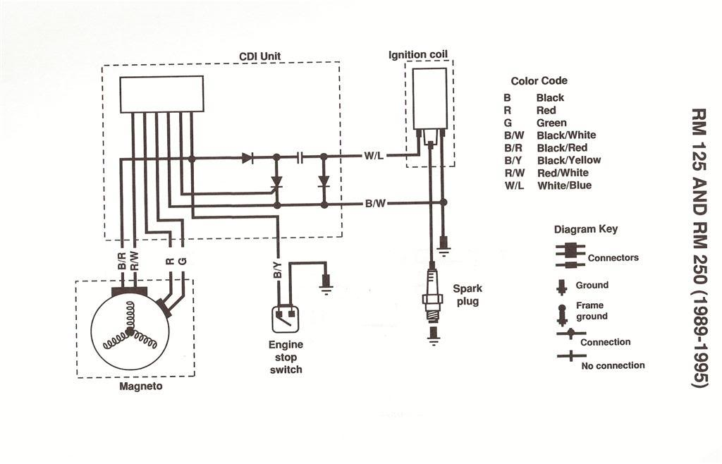 Ac Cdi Ignition Wiring Diagram. Parts. Wiring Diagram Images