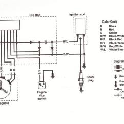 Gy6 150cc Wiring Diagram Winged Swan 3d Origami Ac Cdi Box 125cc Data Schematicelectrical Troubleshooting Maxtakeoff 139qmb