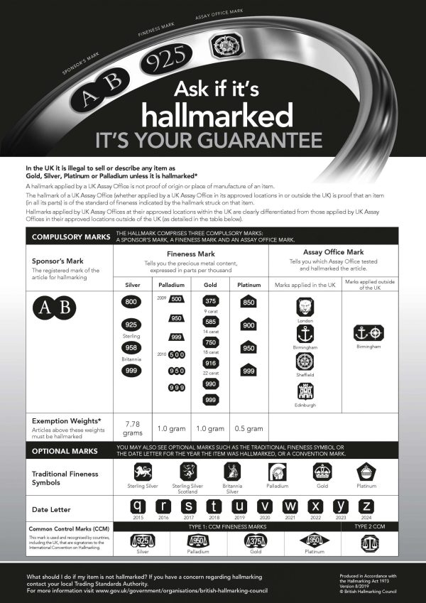 Hallmarking Act Dealers Notice