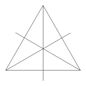 Geometry: Centres of Triangles