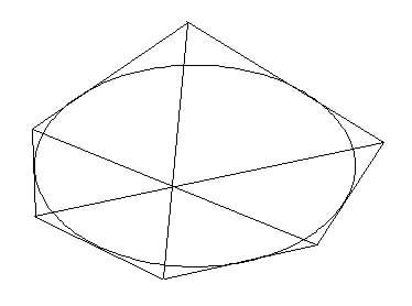 Geometry: Ellipses