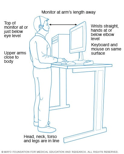 ergonomic workstation diagram hpi savage 25 parts standing what you need to know mayo clinic