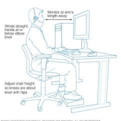 Ergonomic Chair Keyboard Position Outdoor Pillows Office Ergonomics Your How To Guide Mayo Clinic