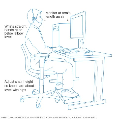 high quality office chairs ergonomic white executive chair philippines ergonomics your how to guide mayo clinic