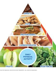 Risks also the mayo clinic diet  weight loss program for life rh mayoclinic