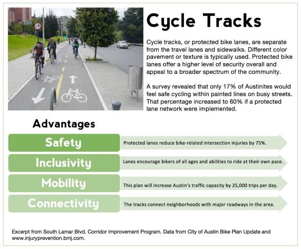 Cycle Tracks