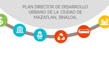 <center>Mazatlán asume los acuerdos de la Nueva Agenda Urbana Mundial</center>
