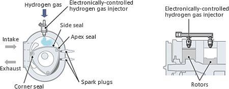 Mazda Rx8 Spark Plug Wire Diagram. Mazda. Auto Wiring Diagram