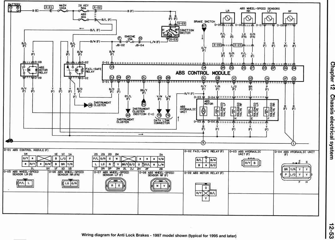 Stromlaufplan Mazda 626