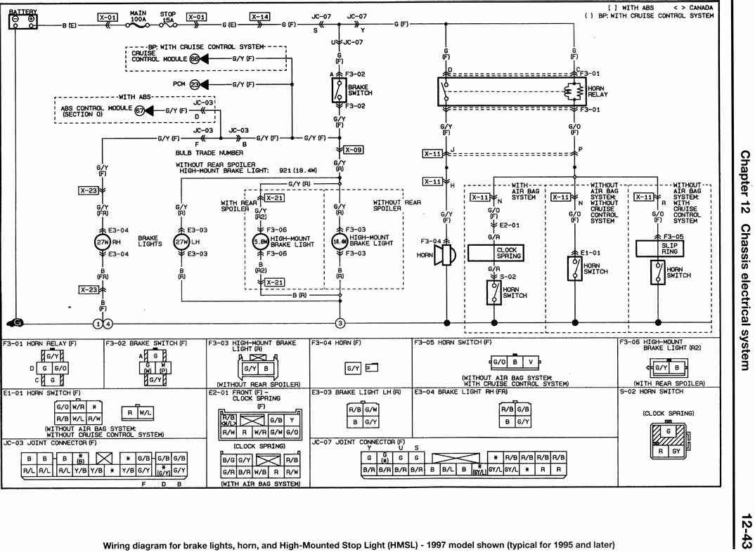 Schaltplan Mazda 6 Scheinwerfer