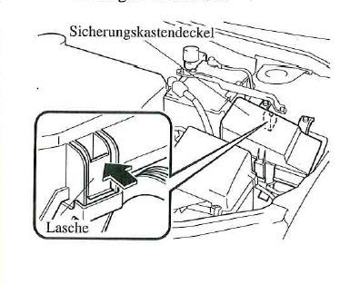 Mazda Cx 5 Sicherungskasten Belegung
