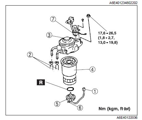 Mazda 3 1,6l Diesel, 109PS, Anlasser dreht, Motor startet